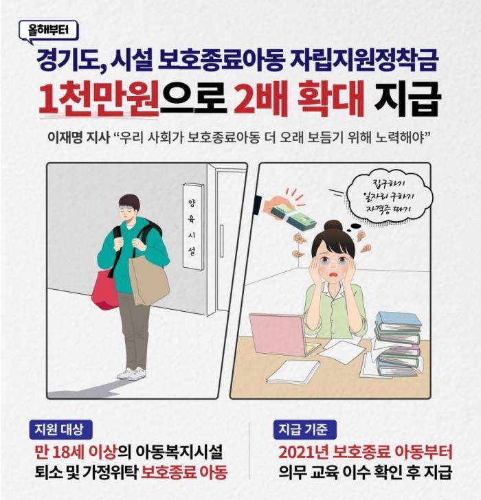 [언론보도-동아일보] 경기도, 양육시설 퇴소 청소년에 자립지원금 1000만원